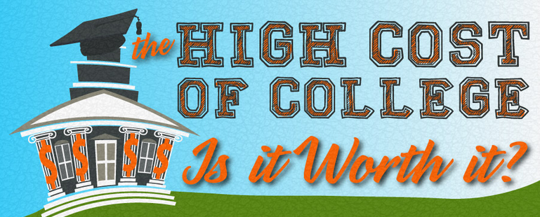 high cost of college